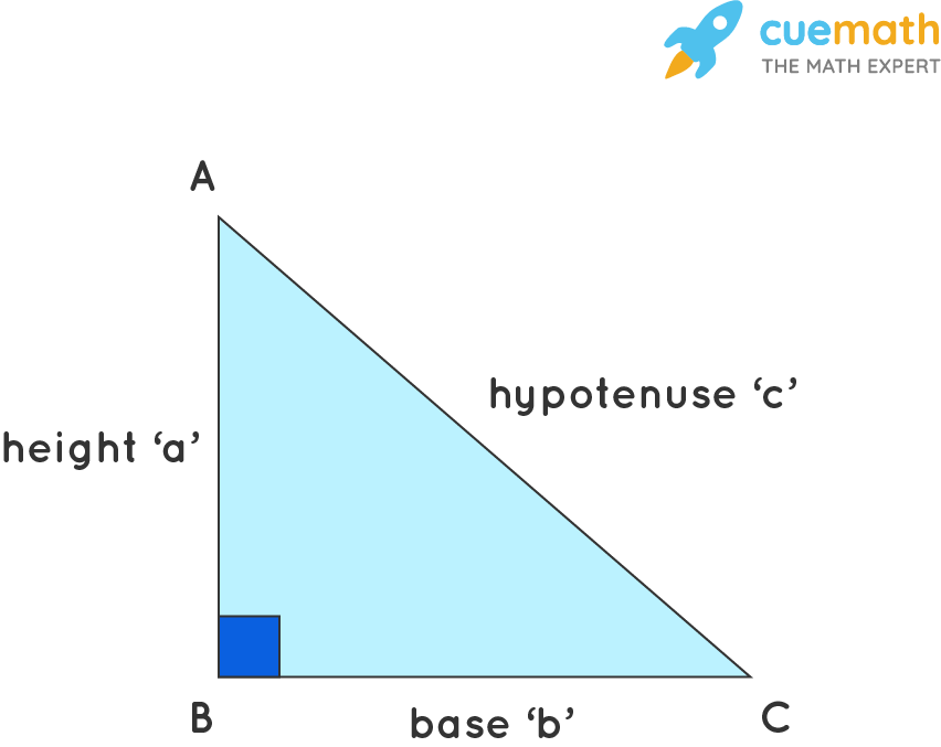 Right angled triangle.