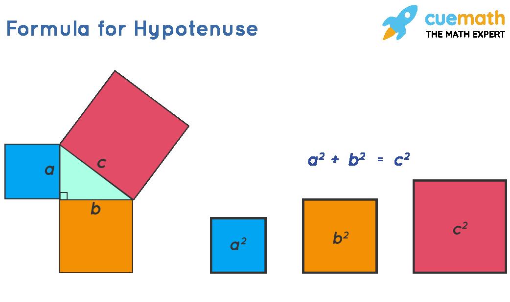 Formula for Hypotenuse