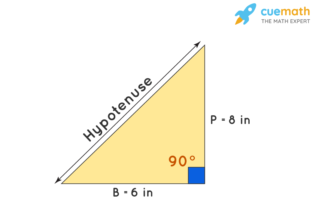 Example of Hypotenuse