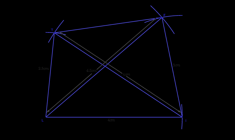 Construct the following quadrilaterals. (i) Quadrilateral LIFT LI = 4 cm, IF = 3 cm TL = 2.5 cm, LF = 4.5 cm, IT = 4 cm (ii) Quadrilateral GOLD OL = 7.5 cm, GL = 6 cm GD = 6 cm, LD = 5 cm, OD = 10 cm (iii) Rhombus BEND BN = 5.6 cm and DE = 6.5 cm
