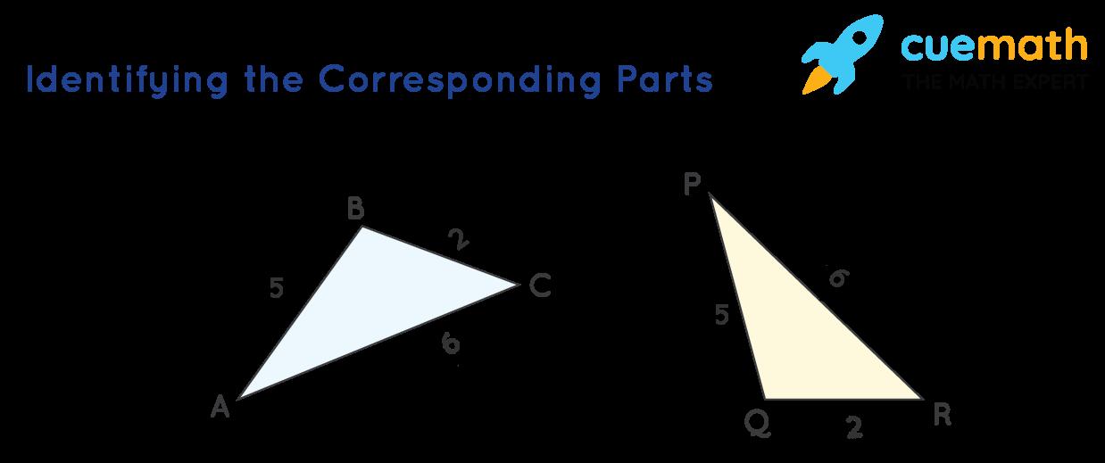 identifying the corresponding parts