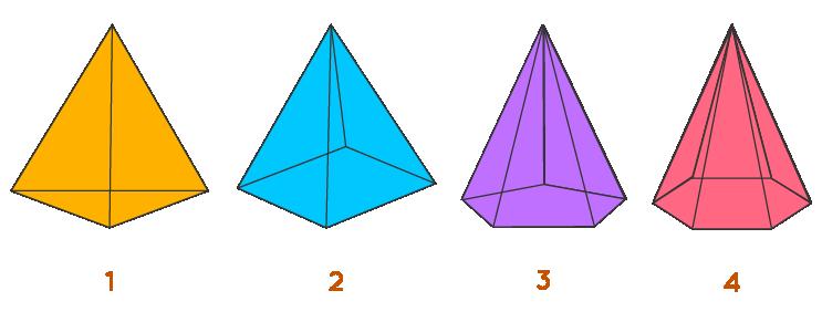 Identify the Square Pyramid