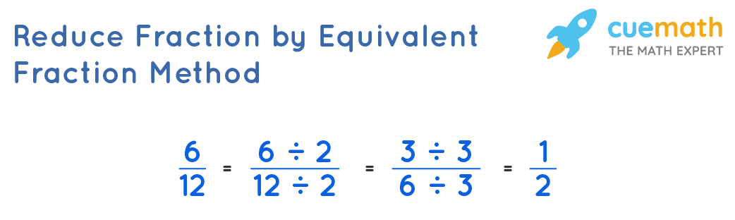 Illustration of reducing the fractions byEquivalent Fractions Method