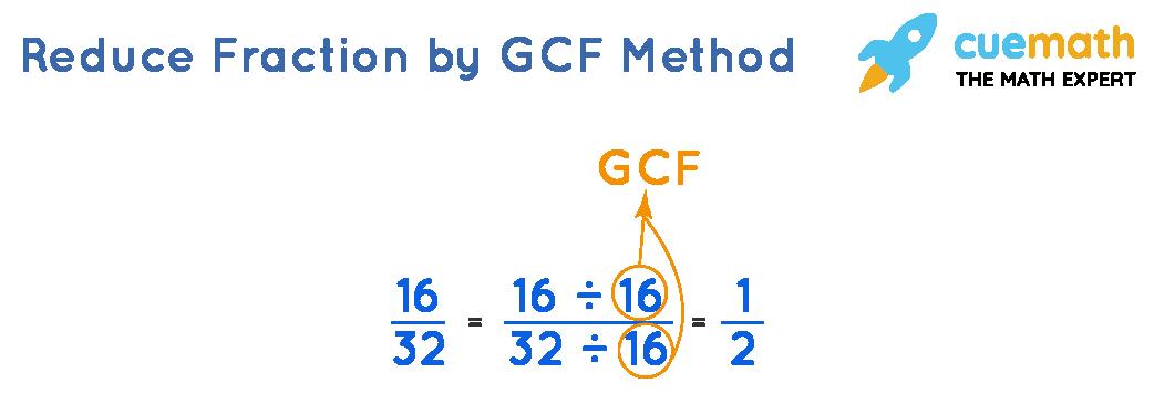 Illustration of reducing the fractions byGCF Method