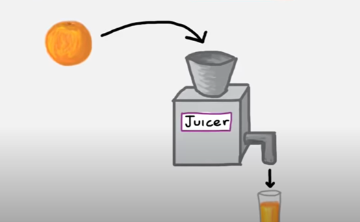 juice will come out of the juicer outlet