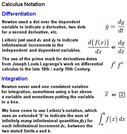 Leibniz calculus Notation