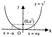 bijection function is usually invertible