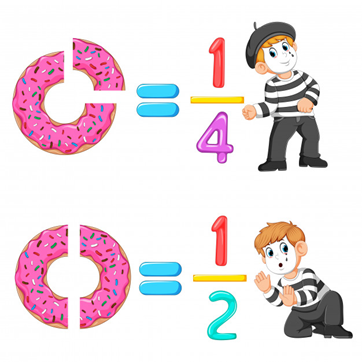 There are several ways we use fractions