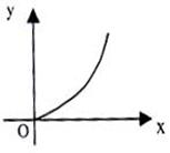 bijection function
