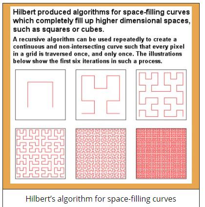 Hilbert's Algorithm Problems