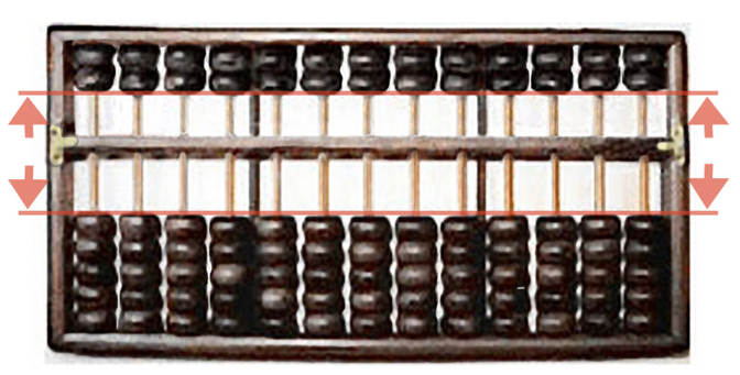 Abacus counting: zeroing the abacus