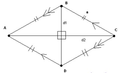 Quadrilateral in which all the sides are equal is called a Rhombus.