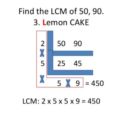LCM by using Cake Methods or Ladder Methods