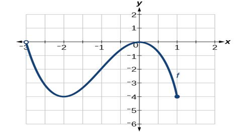the domain and range of the absolute function