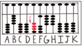 Abacus Multiplication