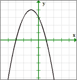 Point notation