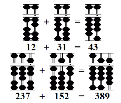 Adding Bigger Numbers in Abacus