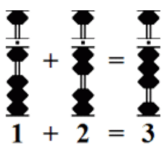 Simple Addition of two numbers using abacus