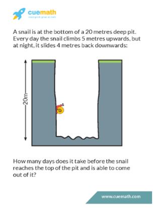 Cumath Puzzles