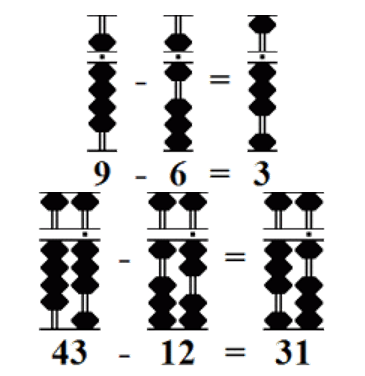 Use Abacus for Subtraction