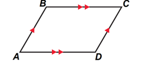 Quadrilateral in which opposite sides are parallel and equal is called a Parallelogram.
