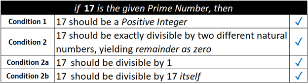 If 17 is the prime number