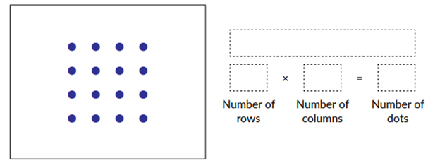 Operations and Algebraic Thinking Grade 4 Worksheet to find number of dots in the dot array