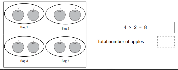 OOperations and Algebraic Thinking Grade 4 Worksheet  to complete the picture for the problem and find the answer