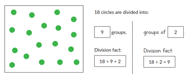 OOperations and Algebraic Thinking Grade 4 Worksheet to Group the circles for the given division facts and fill the boxes