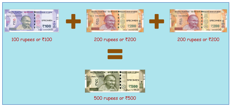 adding few notes of indian rupee