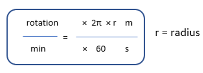 Rotations/Minute To Meter/Second