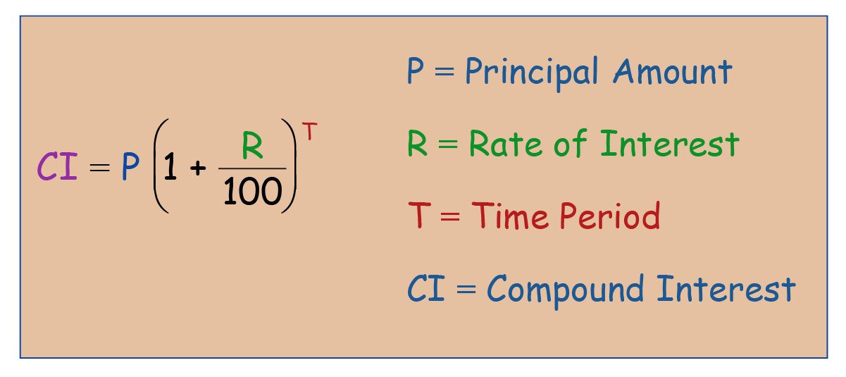 formula for compound interest