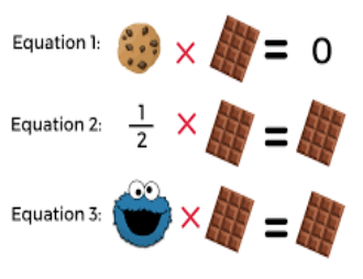Cookie Puzzle Equation multiplication of the rows with column A