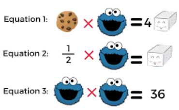 Cookie Puzzle Equation multiplication of the rows with column B