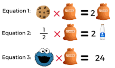 Cookie Puzzle Equation multiplication of the rows with column C