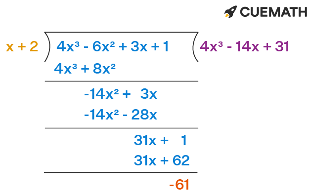 remainder when f(x) is divided by (x - k)