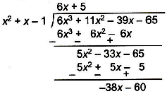 Long division method