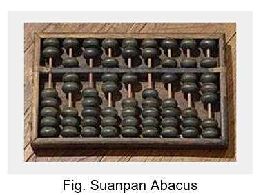 Suanpan Abacus