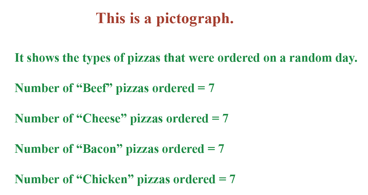 example of how to read a pictograph