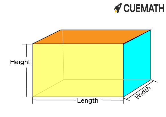 finding the volume of the cuboid given length width and height