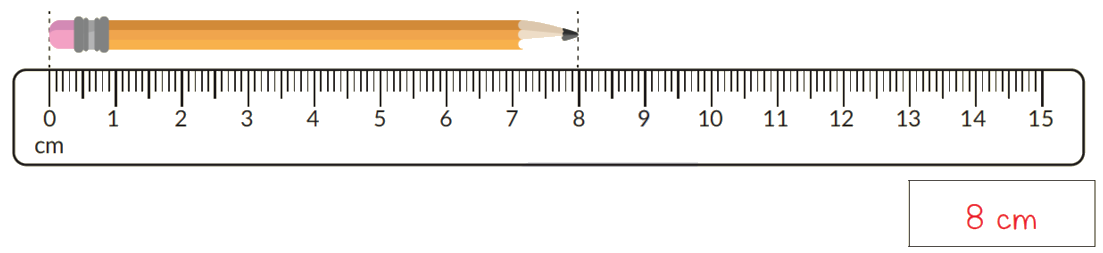 Standard units for measuring length