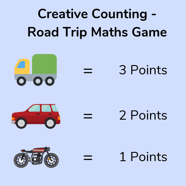 Creative Counting Road Trip Maths Game