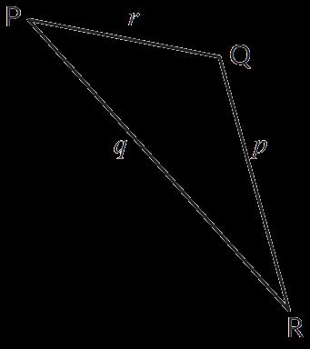Triangle inequality property