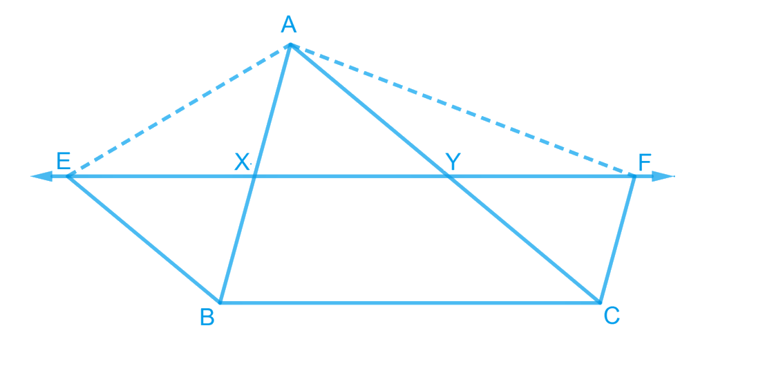 XY is a line parallel to side BC of a triangle ABC. If BE || AC and CF || AB meet XY at E and F respectively, show that ar (ABE) = ar (ACF)
