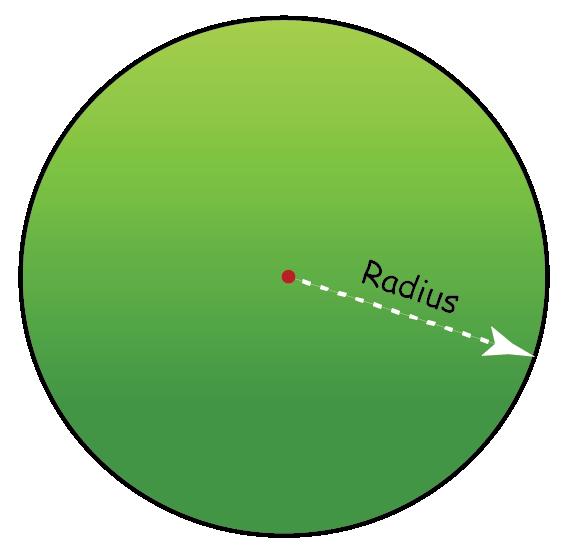 radius of a circle and its formula