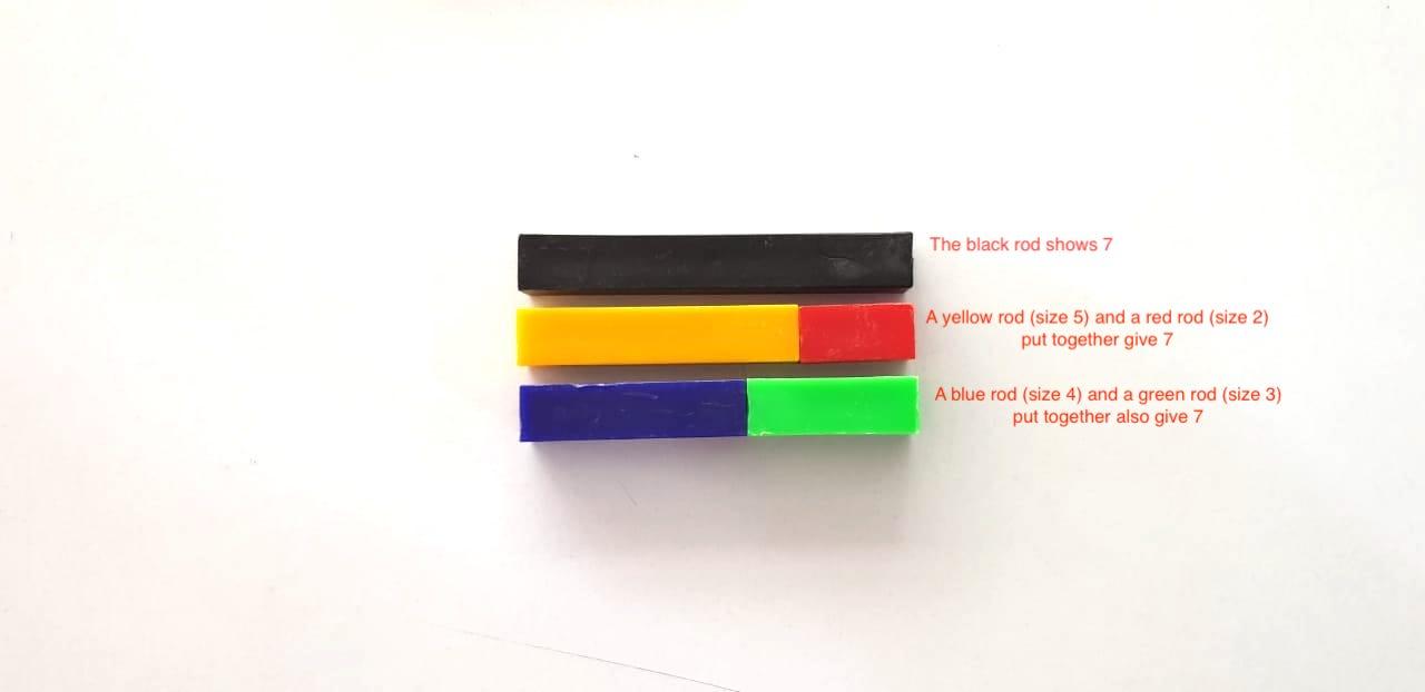 colour blocks