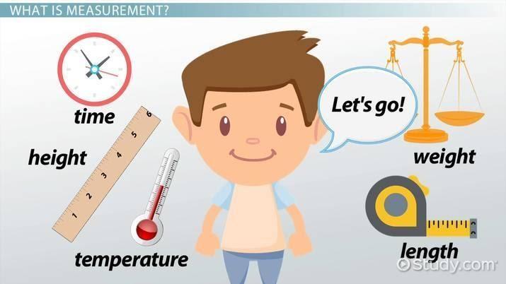 Measurement Lesson for Kids - Video & Lesson Transcript | Study.com