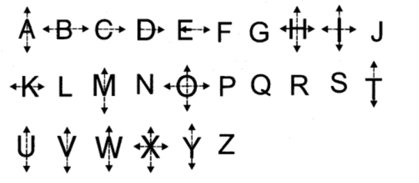 line of symmetry in English alphabets