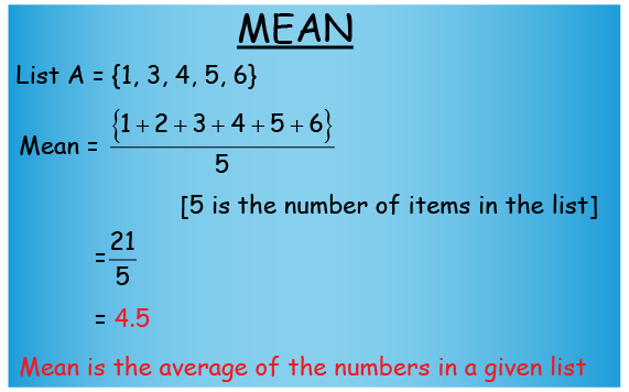 example of calculating mean of given list of numbers