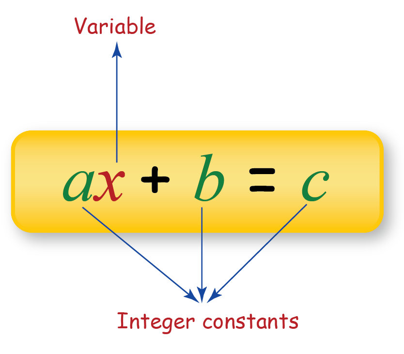 image showing an algebraic expression